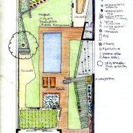 Proyecto de Jardín